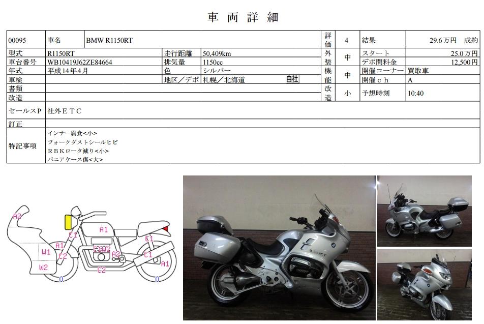 Bmw 1150 Rt Shop Manual